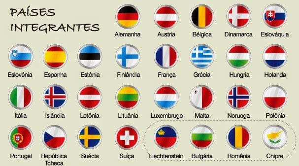 Países que fazem parte do Tratado de Schengen